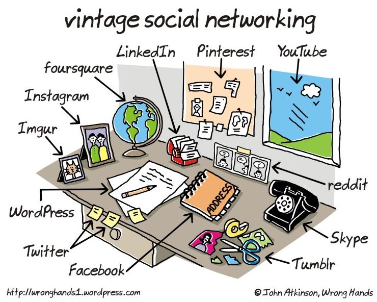 analog internet