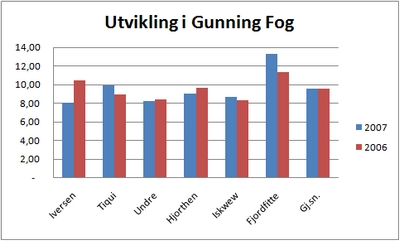 gunning.jpg