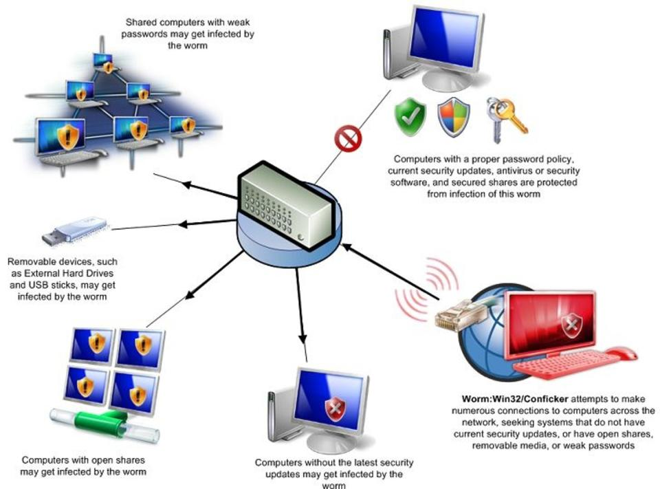 virusspredning-copy